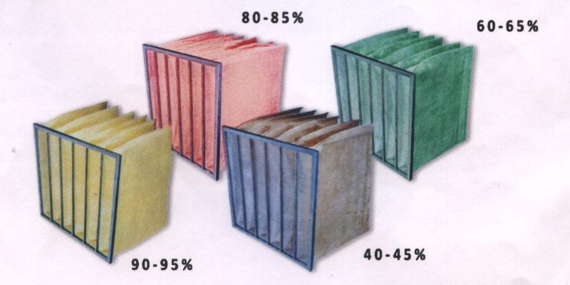 Bag Filter with Glass Fiber - Ranging from 40% to 95% (Dust Spot)